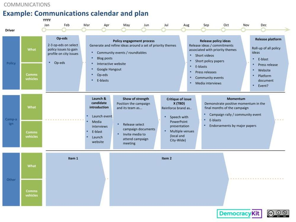 Example communications calendar and plan civic campaign for Campaign literature templates